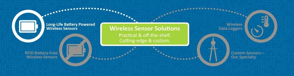 Long-Life Battery Powered Wireless Senors banner