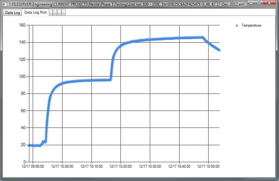 Line Chart Data Logger : Temperature thin micro t rfid data logger °c miniature