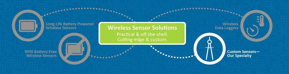 custom-sensor-banner