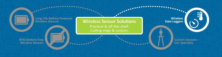 wireless-data-loggers-banner